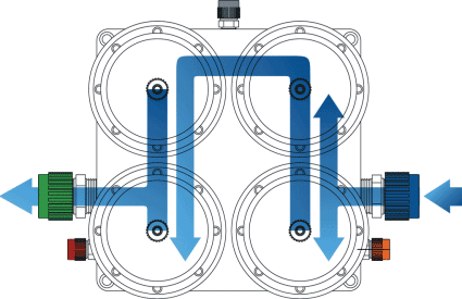 Quad-Camber In-Line Series Filter Housing